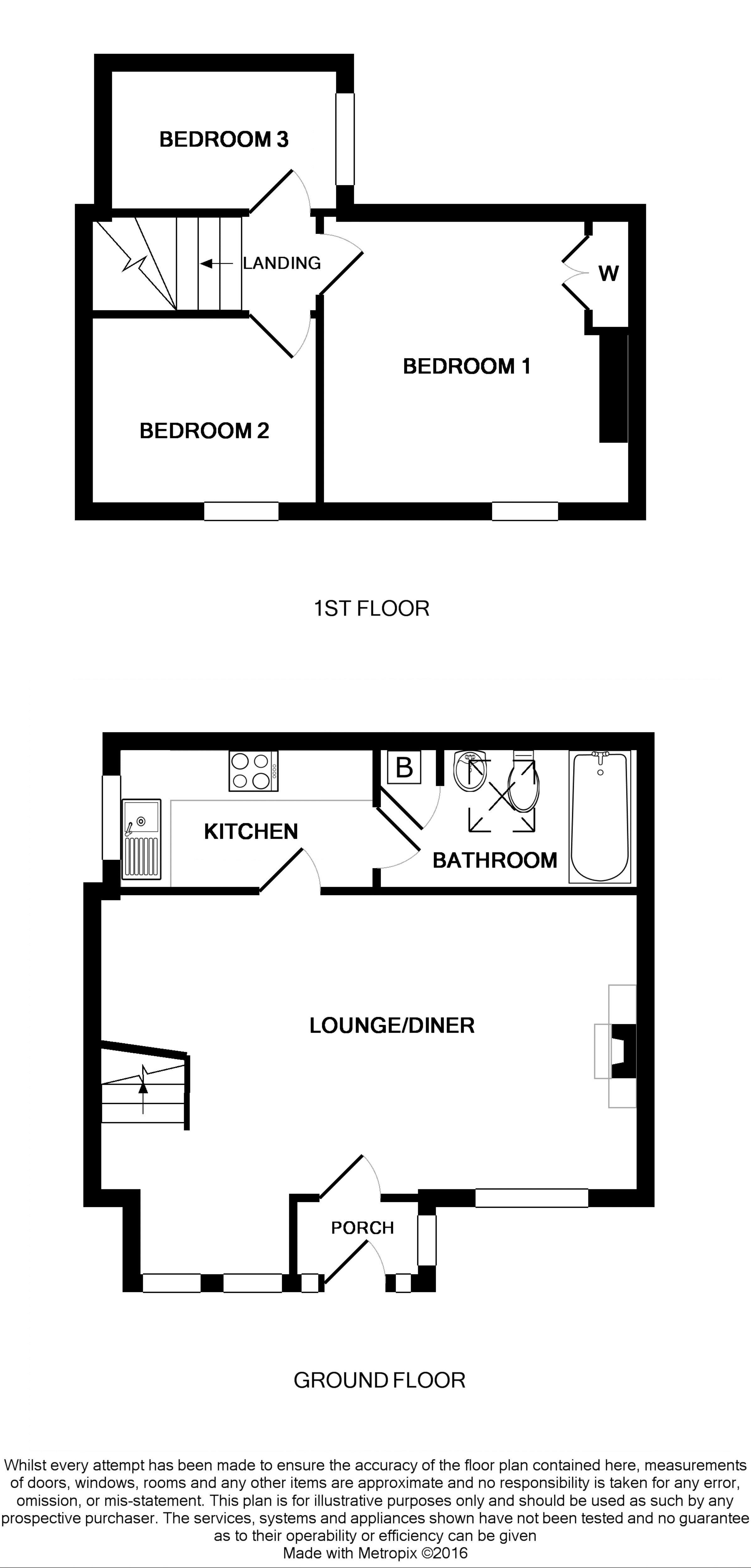Northload Terrace