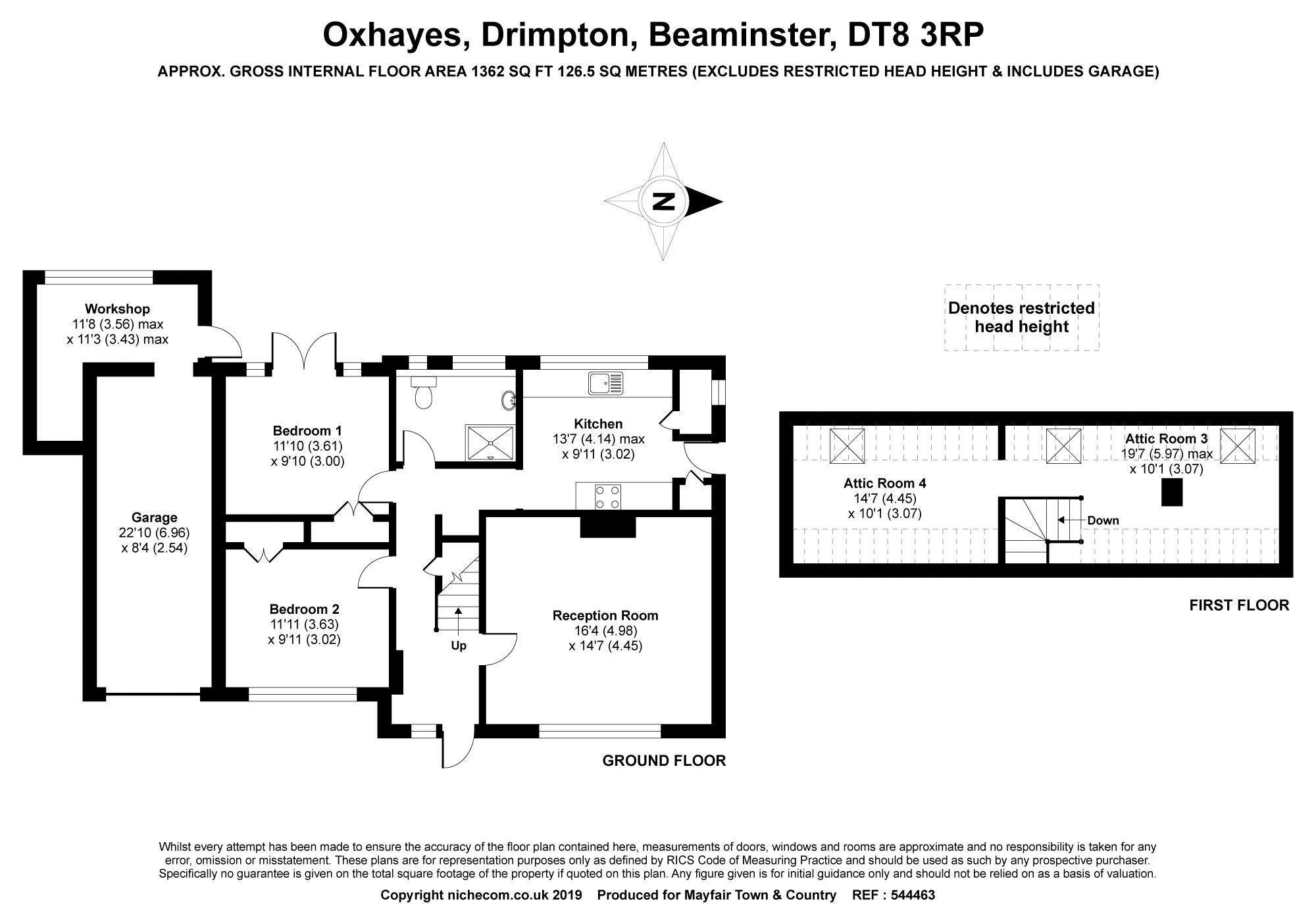 Oxhayes Drimpton