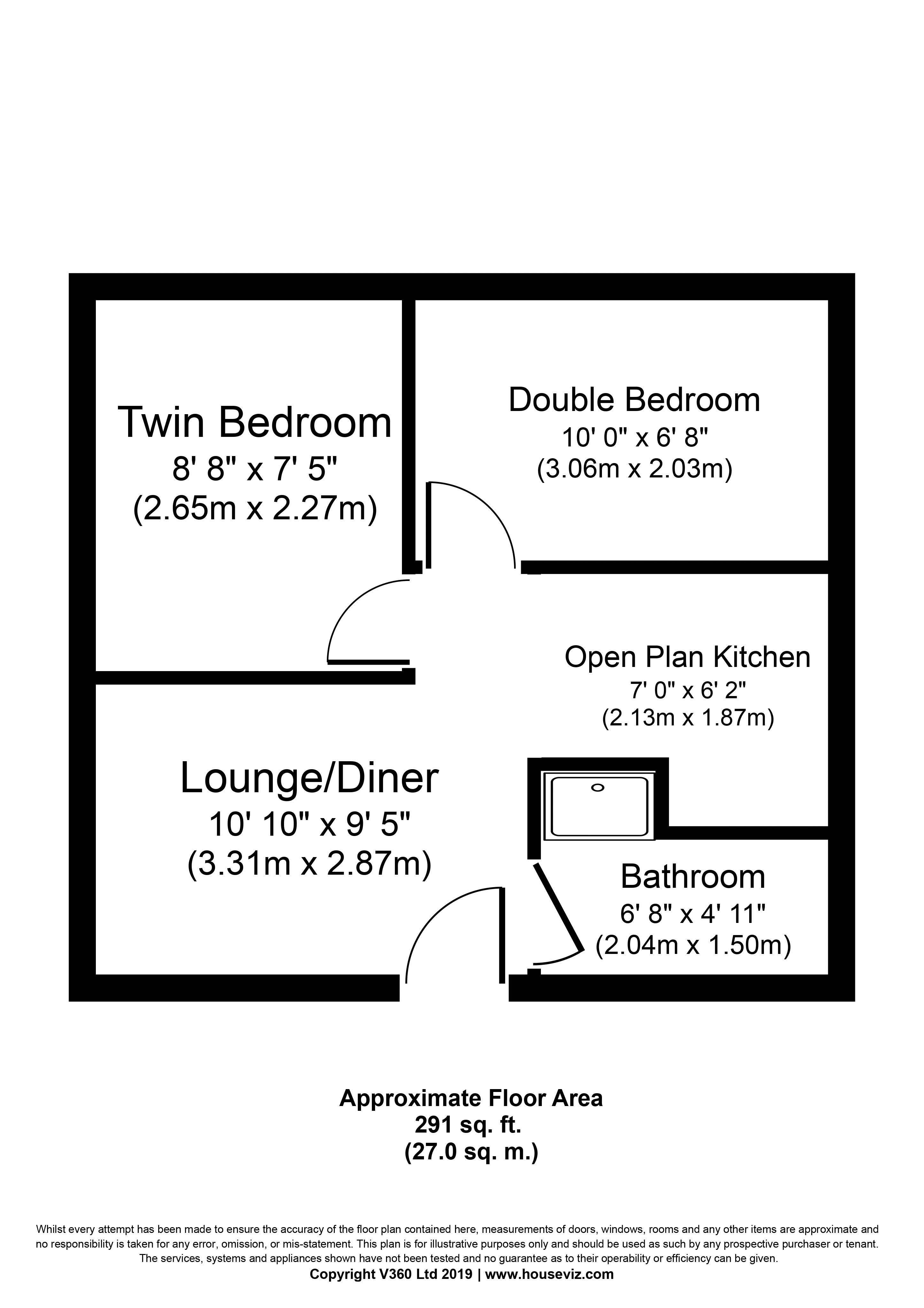 Existing Property