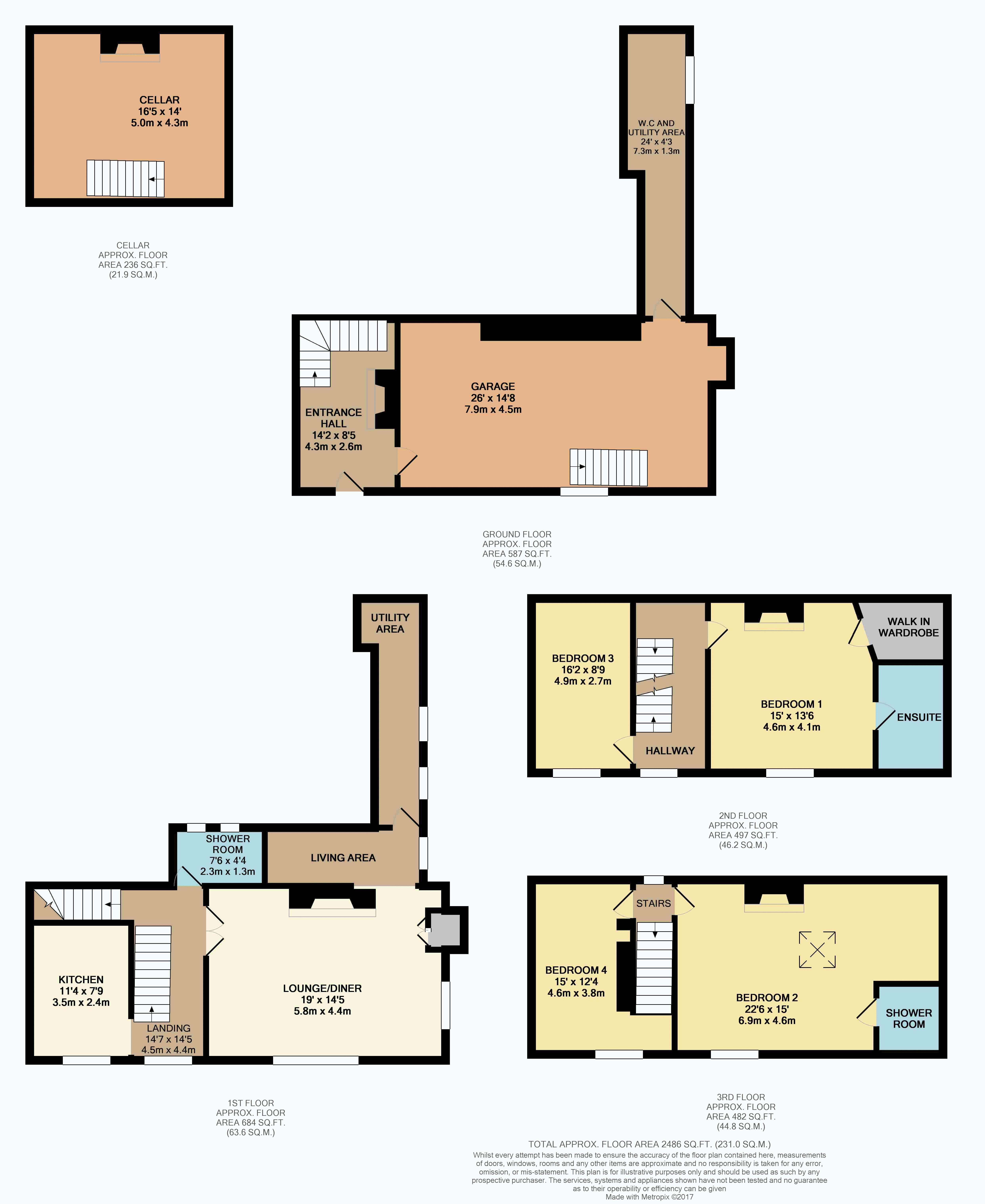 Dockside Kent Property Services