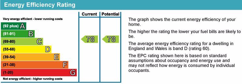 Good energy rating