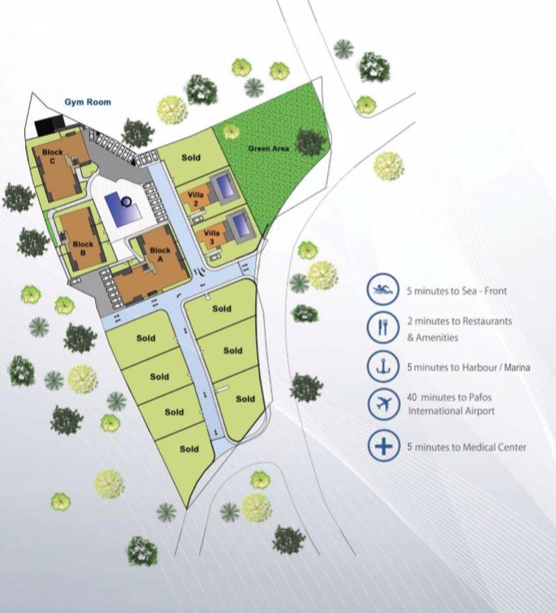 Complex Site Plan (Artist Impression)