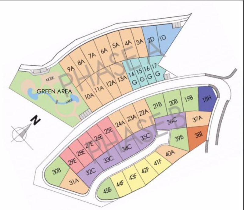 Plot locations