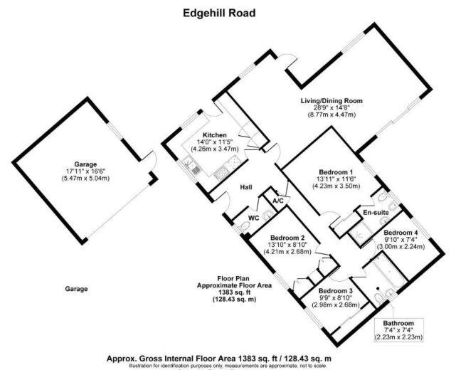 Edgehill Road