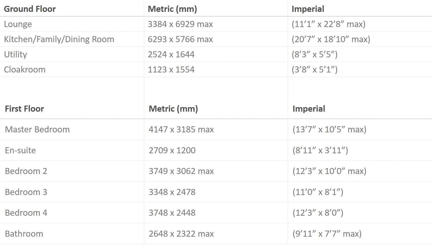 Room dimensions