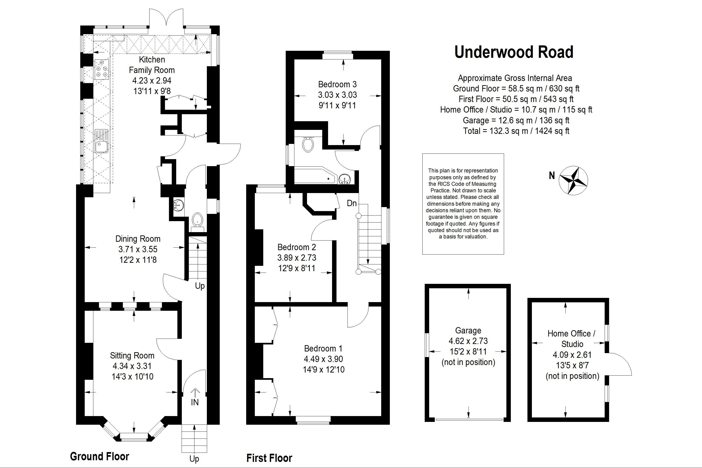 Underwood Road