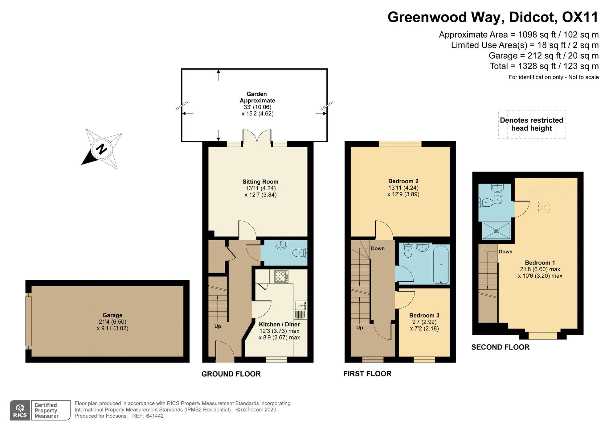Greenwood Way Harwell
