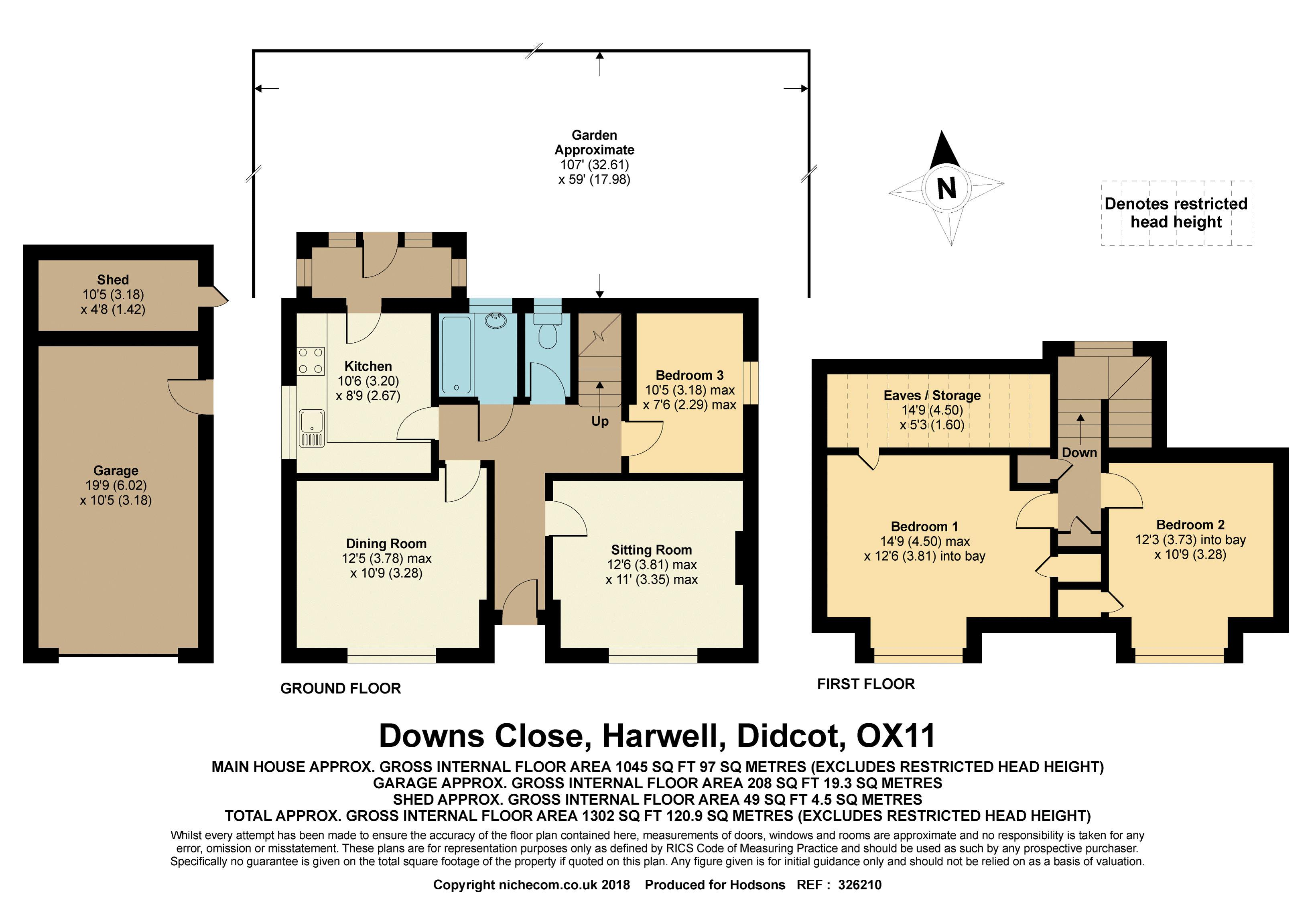 Downs Close Harwell