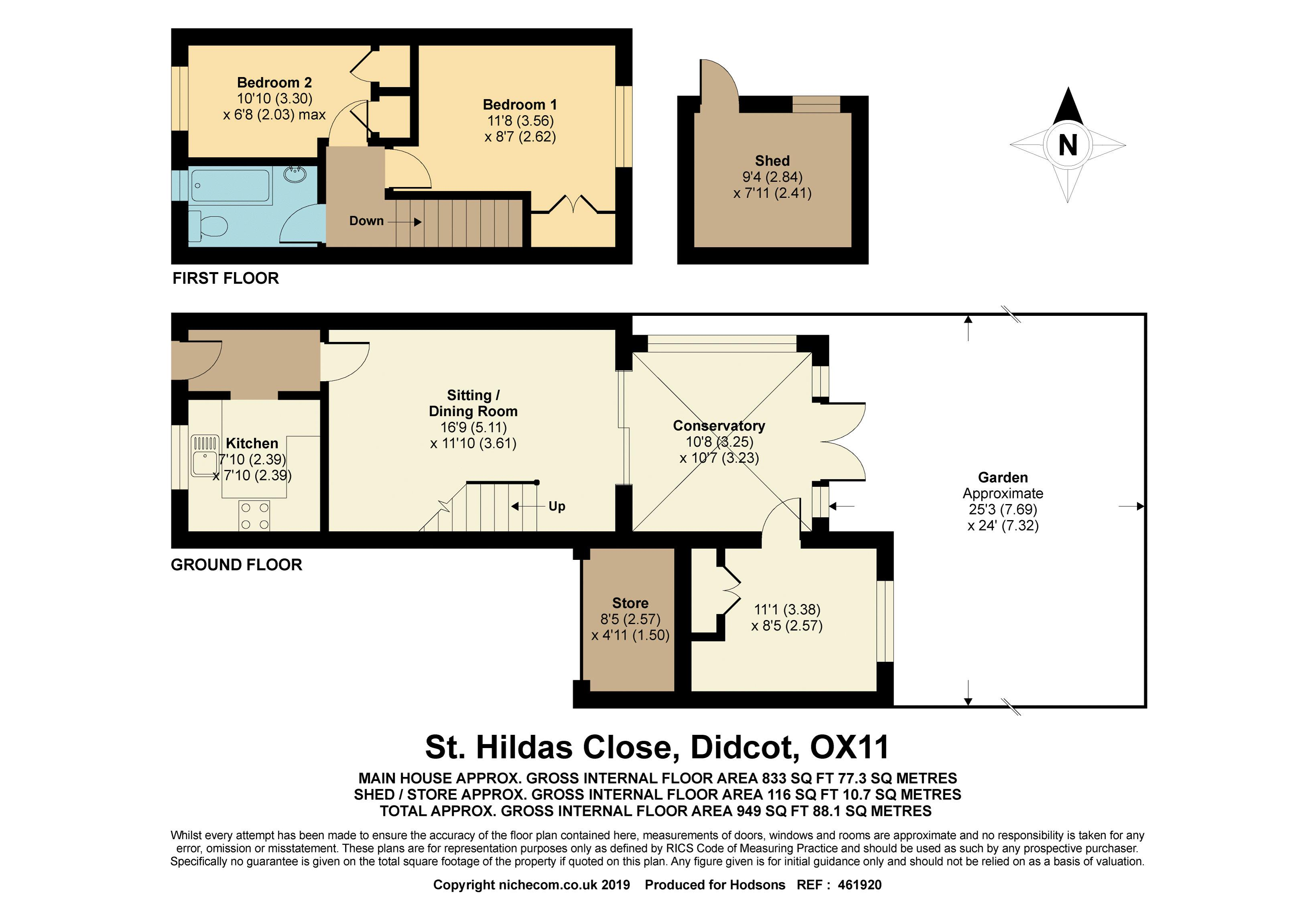 St. Hildas Close