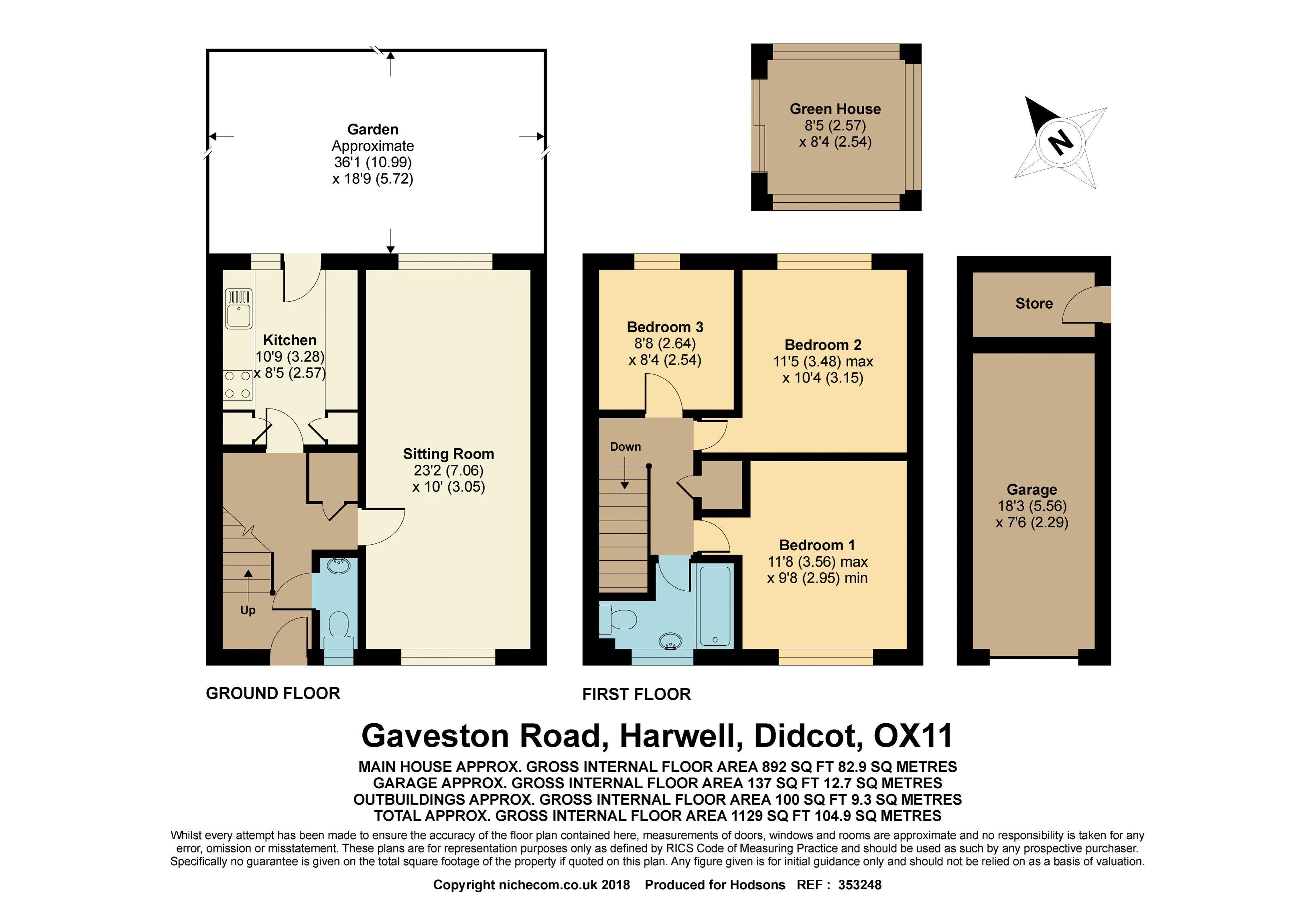 Gaveston Road Harwell