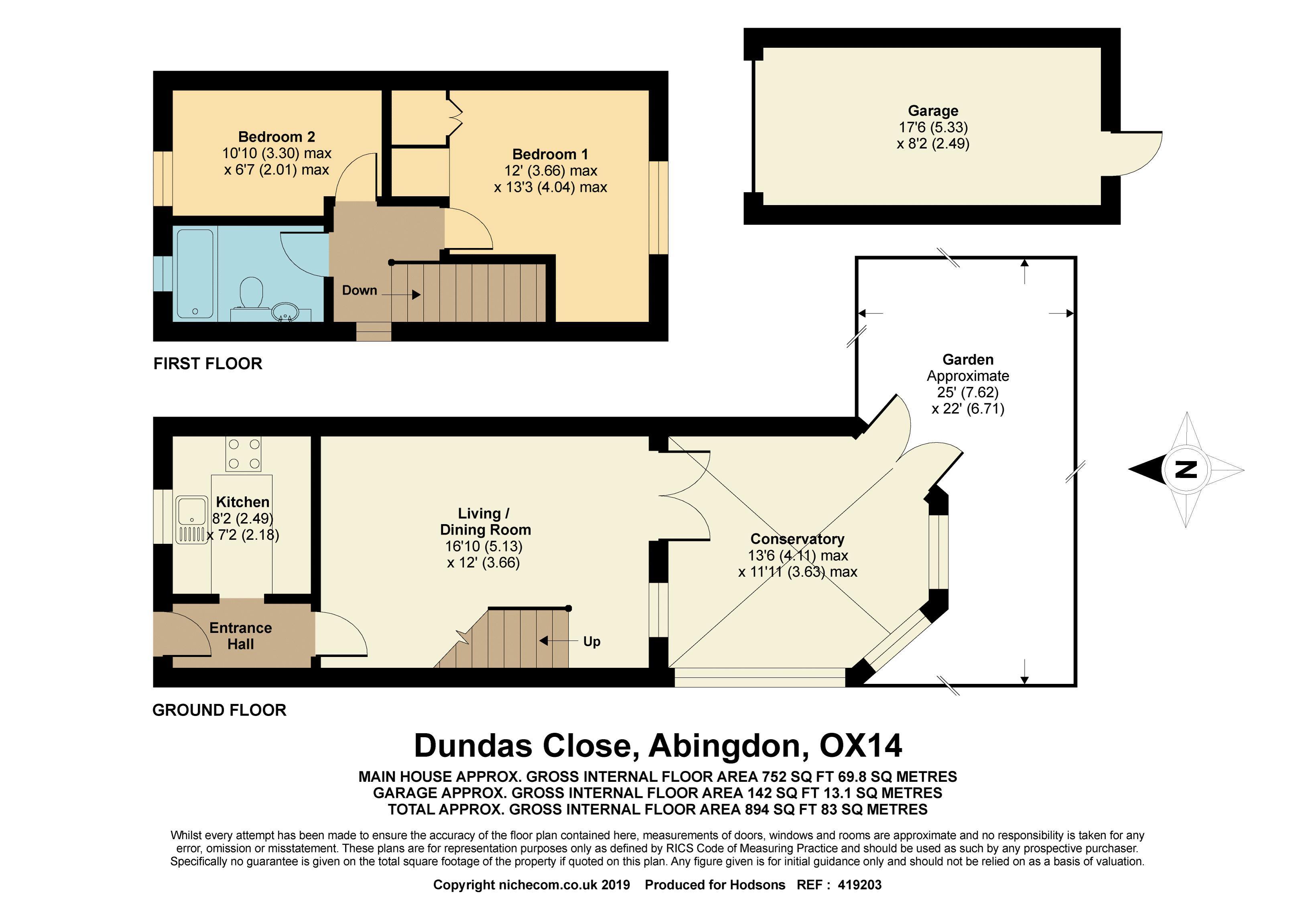Dundas Close