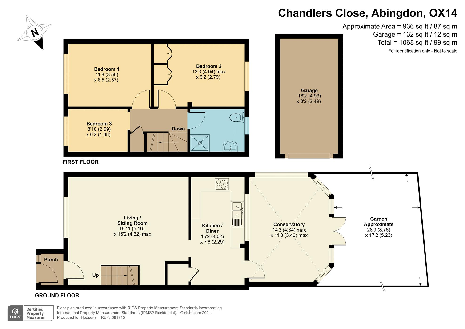 Chandlers Close