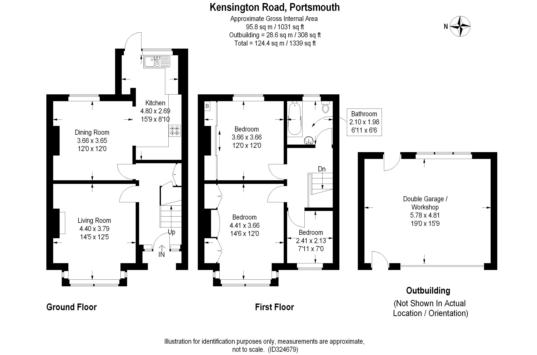 Kensington Road Copnor