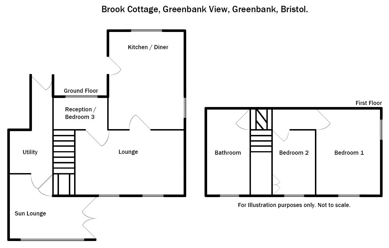 Greenbank View Greenbank