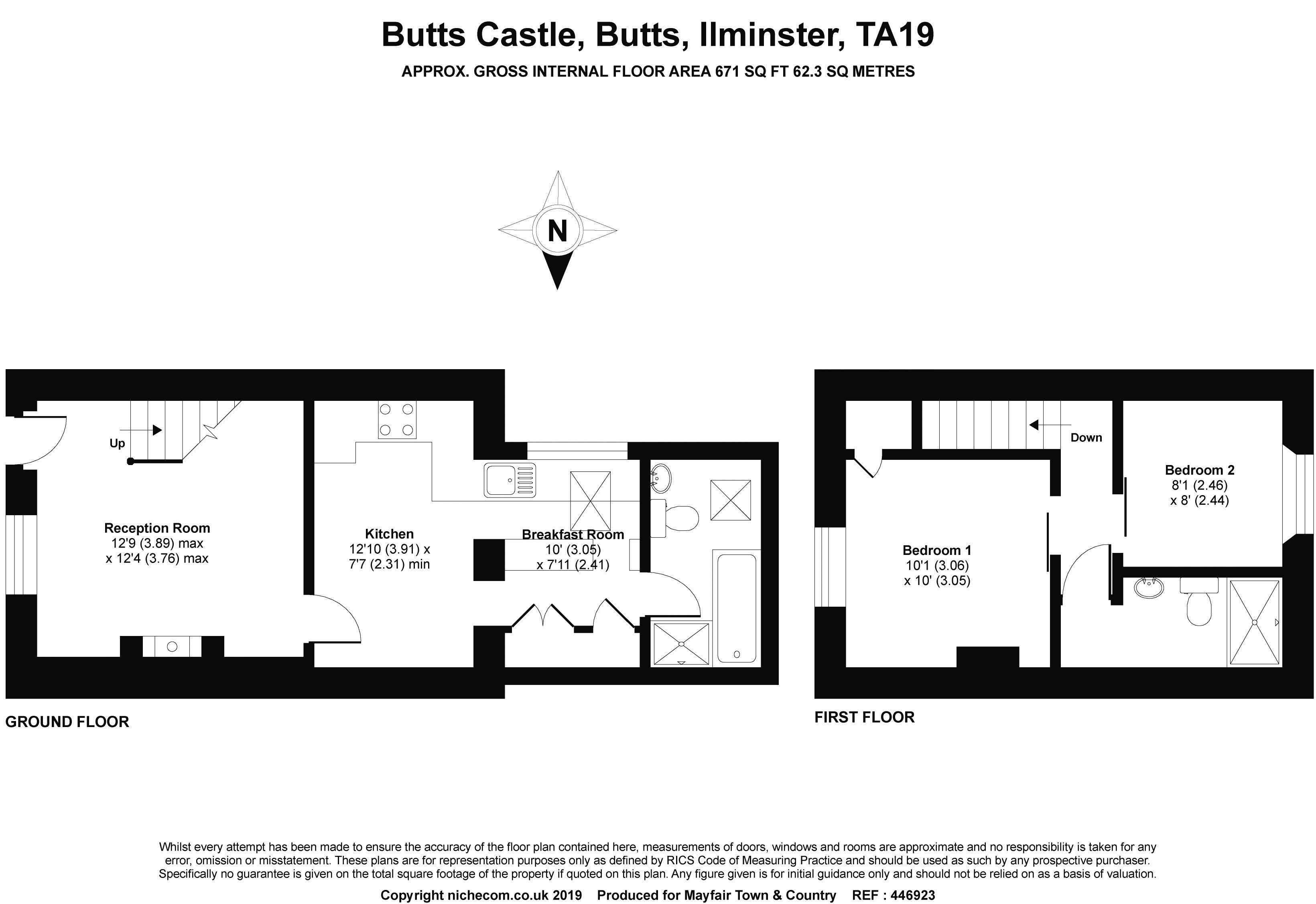 Butts Castle