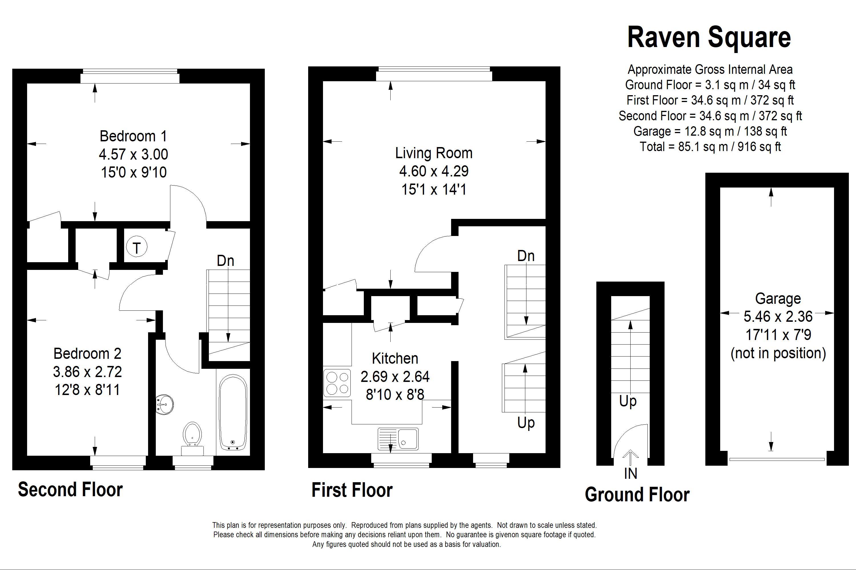Raven Square