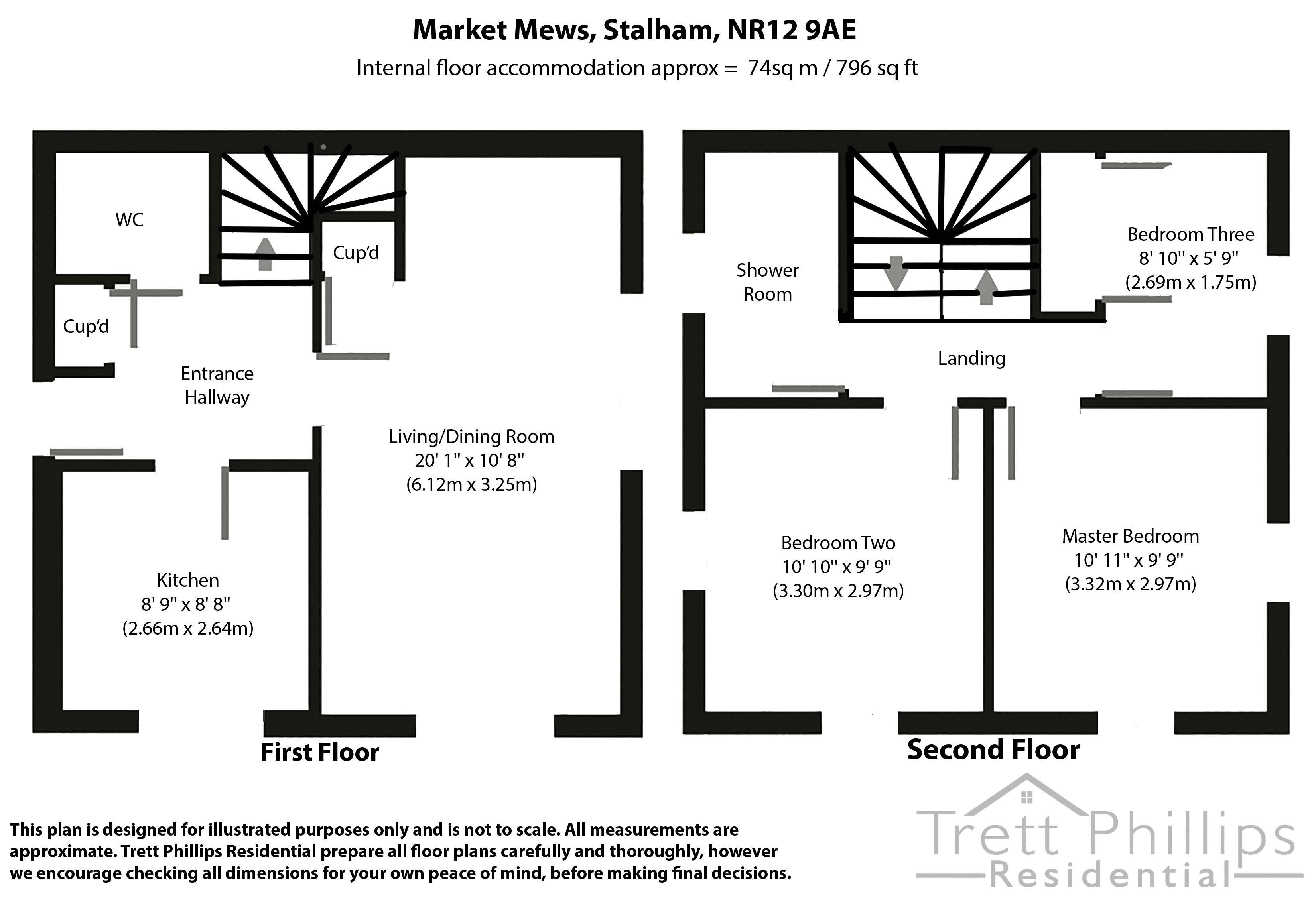 Market Mews Stalham