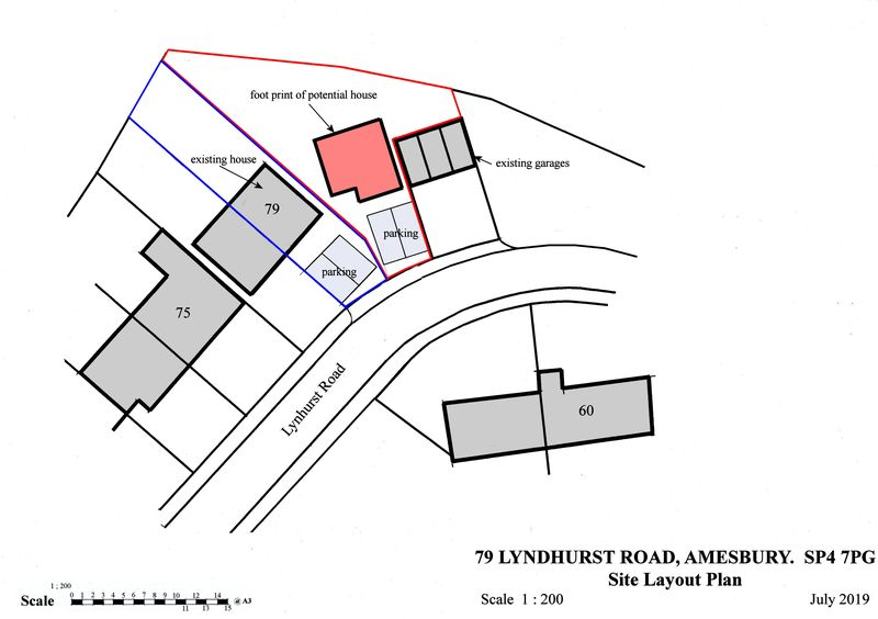 Property and Potential Plot