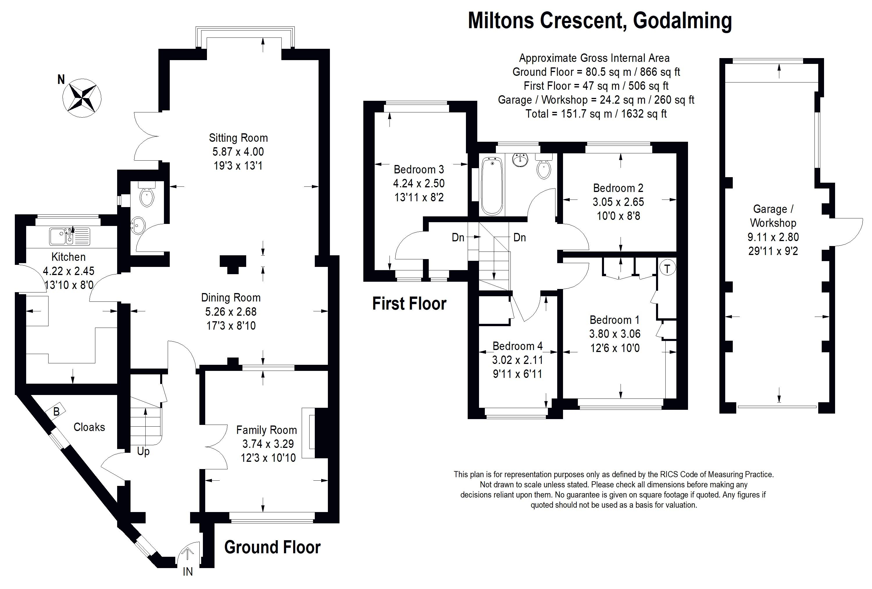 Miltons Crescent