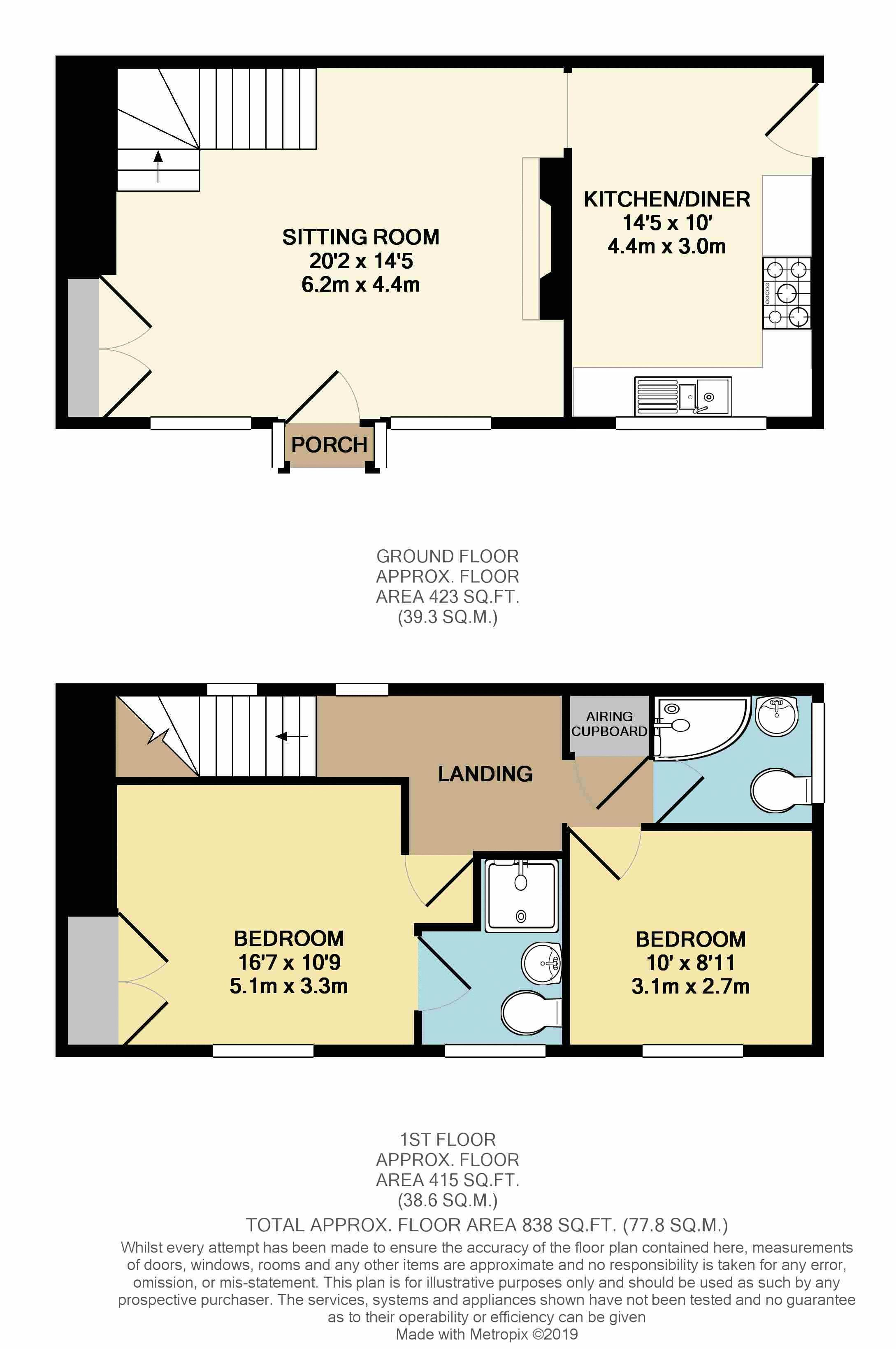 2, Burnells Cottage Floor Plan Colour