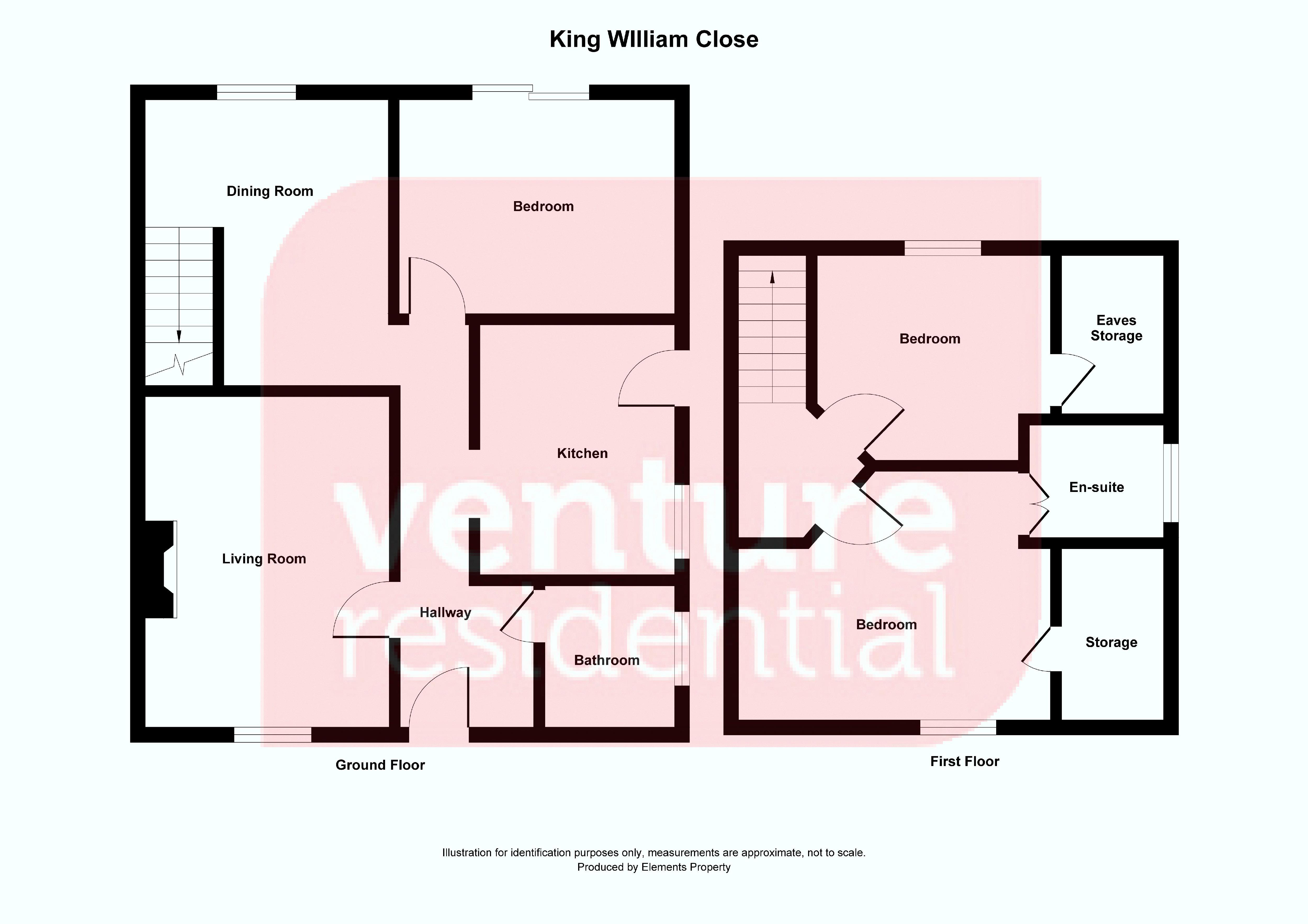 King William Close