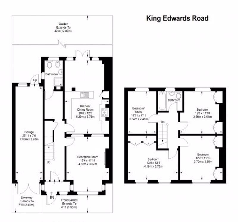 King Edwards Road
