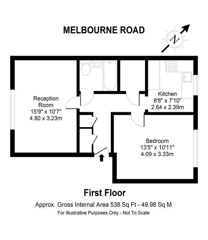 Melbourne Road