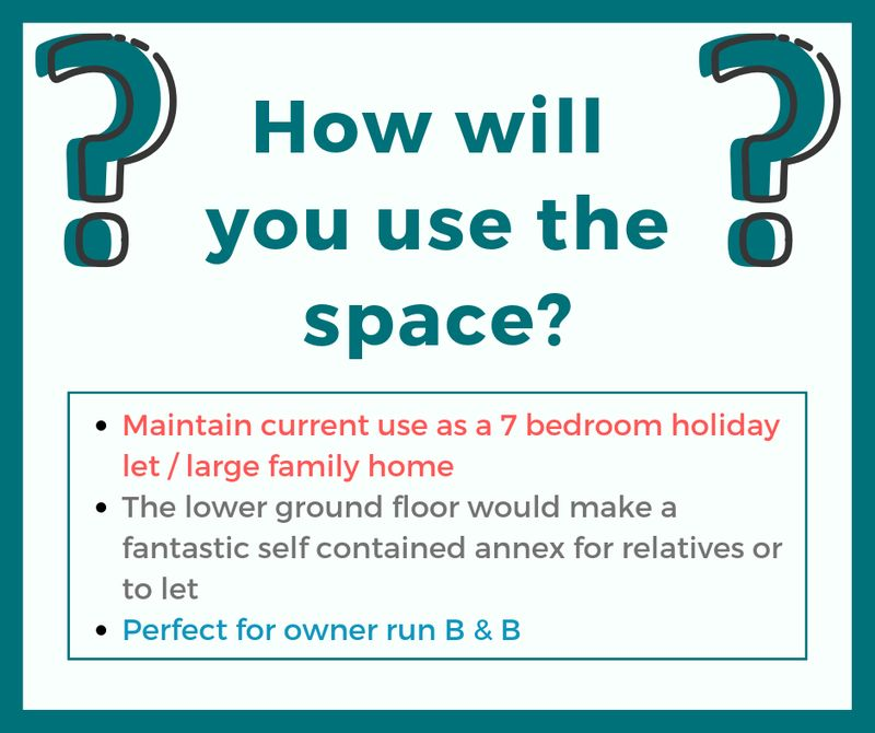 How will you use the space?