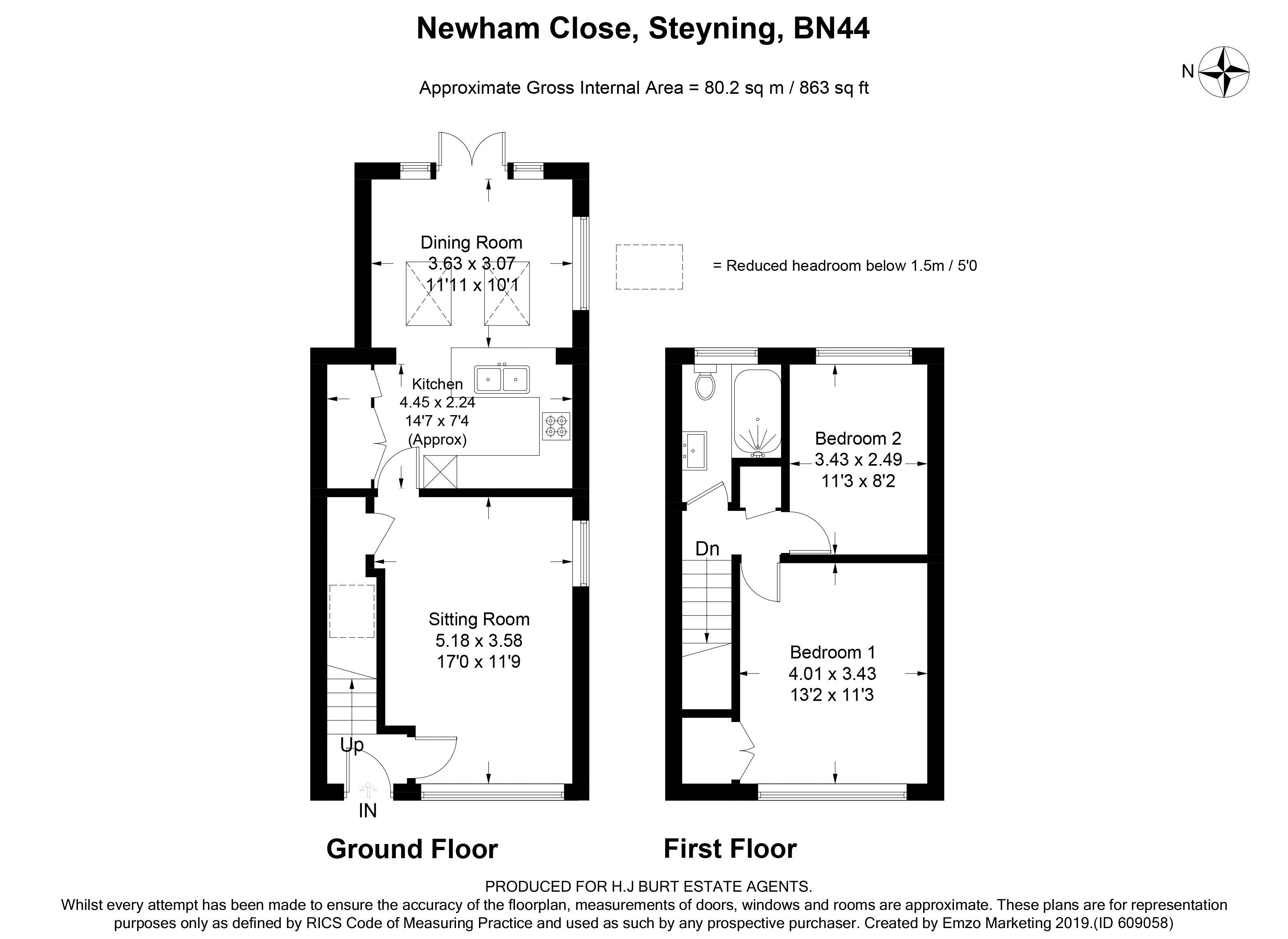 Newham Close